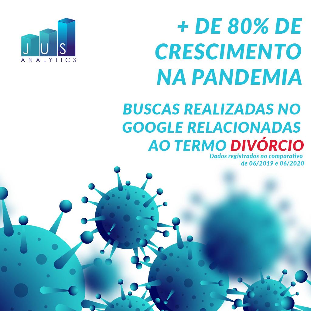 Números do Divórcio na Pandemia