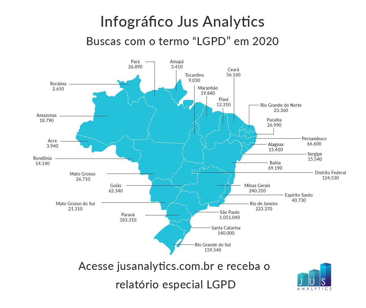 Infográfico Buscas com o Termo LGPD em 2020