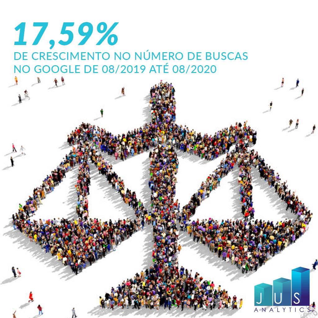 Direitos Humanos - Advocacia