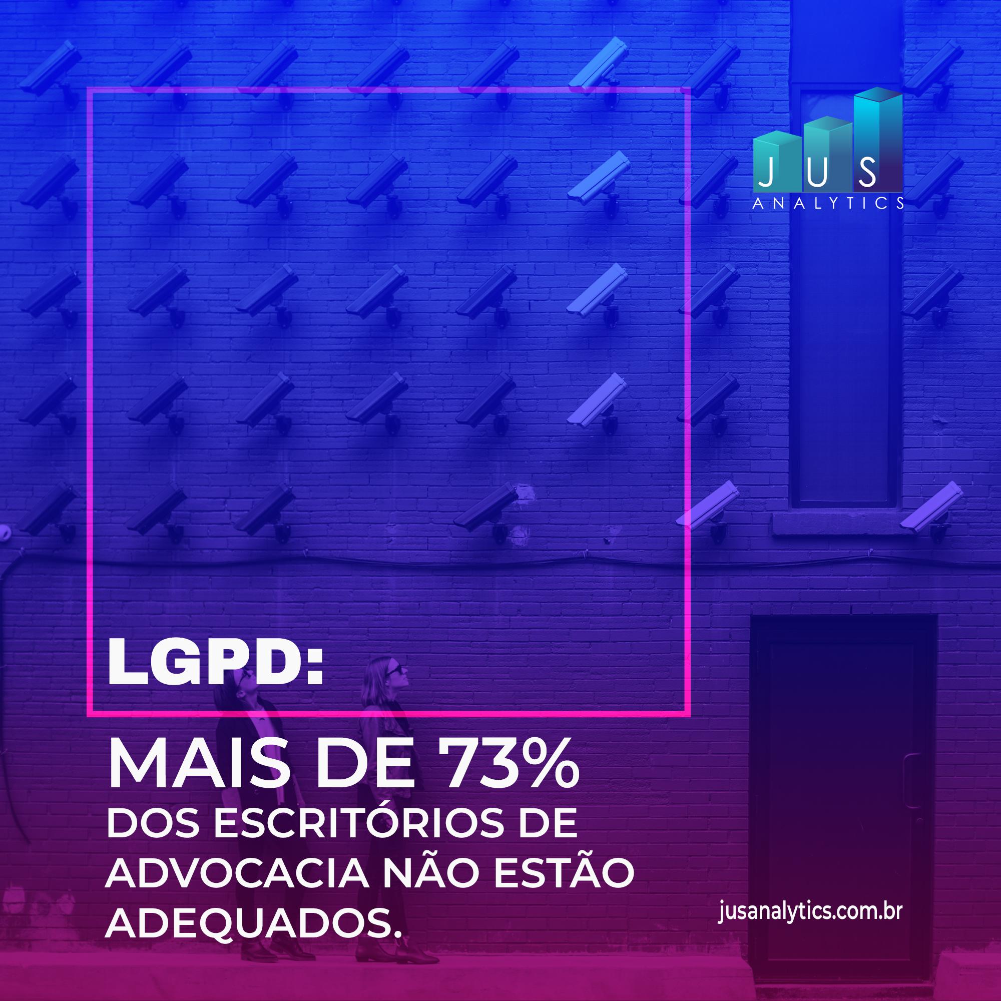 Site de escritório adequados a norma LGPD
